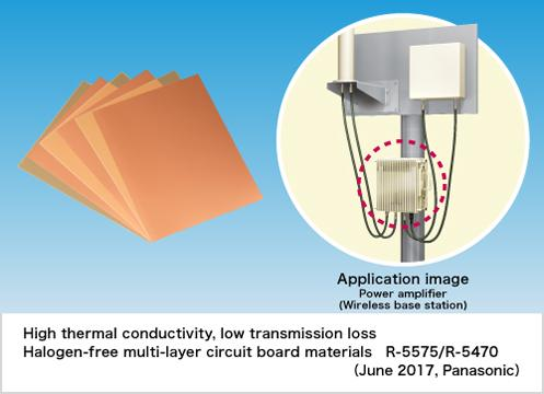high thermal conductivity, low transmission loss halogen-free multi-layer circuit board materials R-5575/R-5470