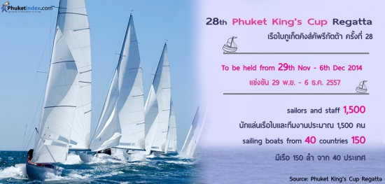 Phuket King Cup Regatta