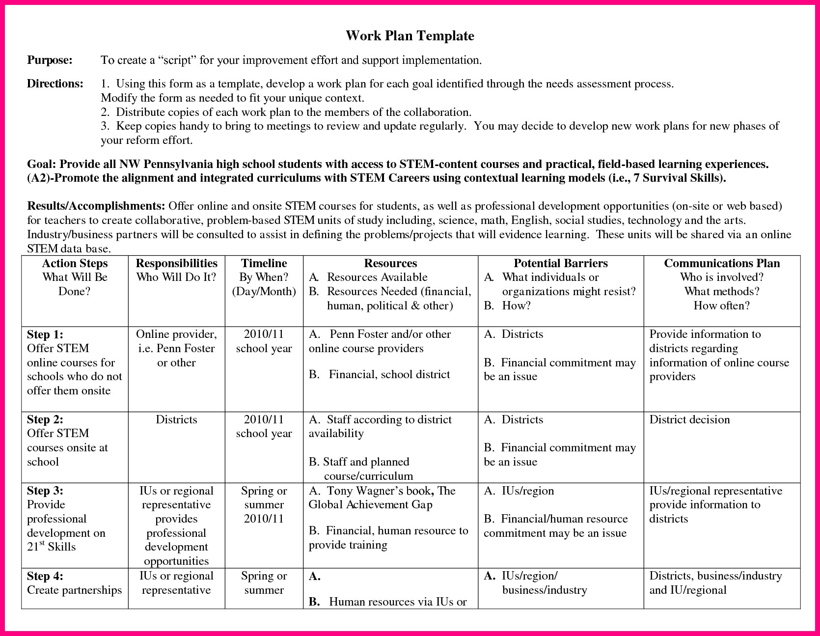 Business Action Plan Template Best 9 Business Action Plan