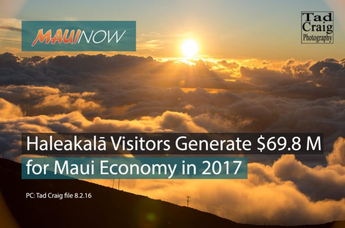 Maui Now : Haleakalā Visitors Generated $69.8 Million for Maui Economy in 2017