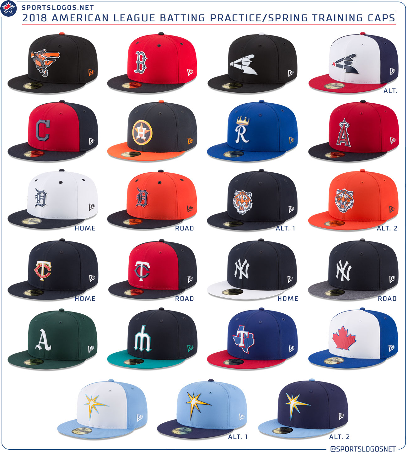 423bea856e5 Major change in BP caps in 2018 – The Dutch Baseball Hangout