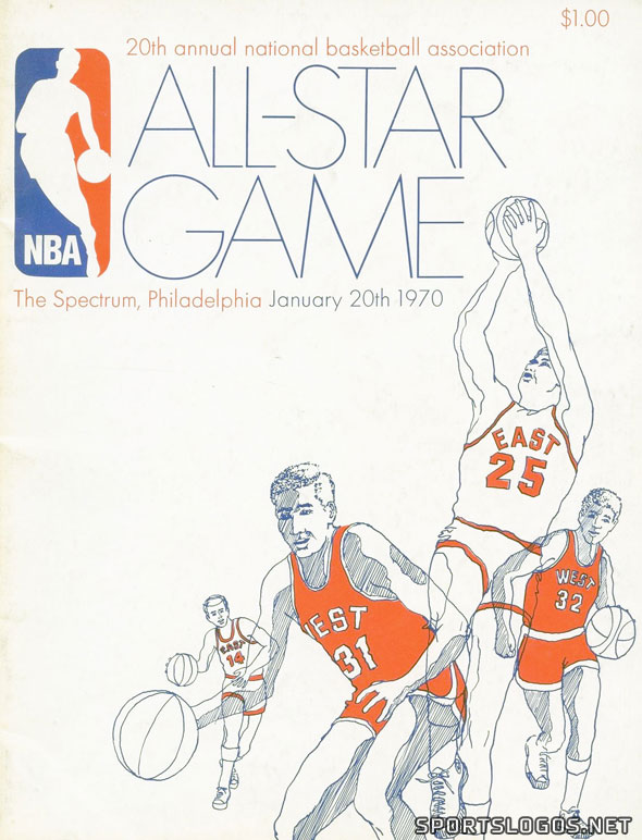 Image result for 1970 nba all star game images