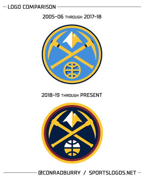 Report: Nuggets, Grizzlies Changing Color Schemes
