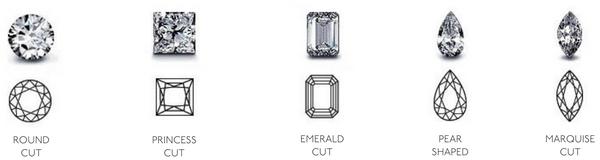 Diamond Buying Guide – The 4 Cs