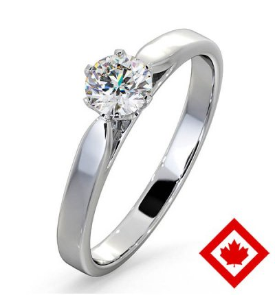 Engagement Ring Advice