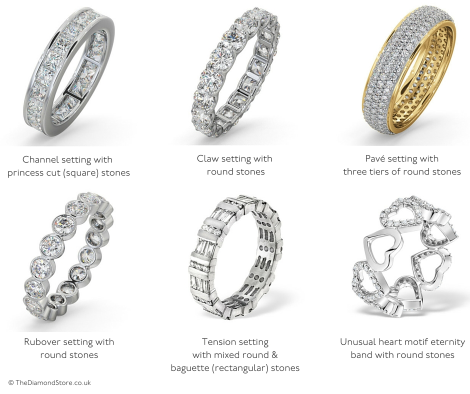 The Meaning Of Eternity Rings Meaning Facts History And Tips