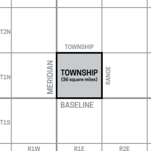Township square, defined by bordering township and range lines.