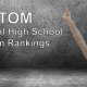 TOM National Highschool Team Rankings