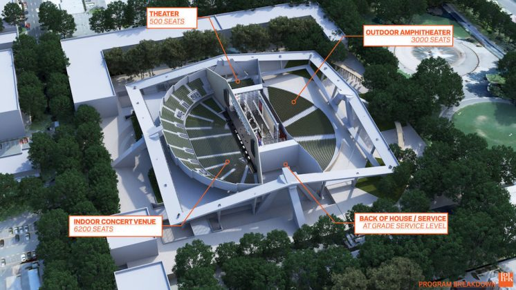 If the SoDo Arena Group was interested in redeveloping KeyArena, they should have submitted their proposal during the RFP process