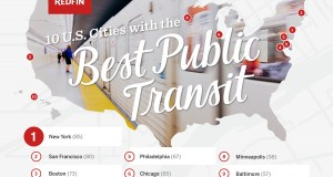 New York, San Francisco, Boston, Transit Score Rankings, Redfin, Walk Score, Transit Score, Capitol Hill, University of Washington, Seattle Department of Transportation, Honolulu, Washington,