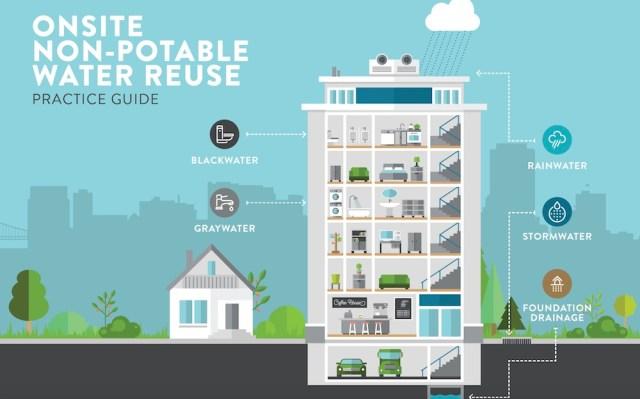 Seattle, The William J. Worthen Foundation, Urban Fabrick, adaptive water reuse, Magnusson Klemencic Associates, AIA California Council