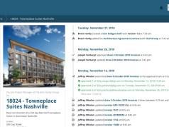 Rivur, construction funding, enterprise cloud platform, CRE, ommercial real estate technology