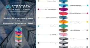 Stratafy, Uber, Deliveroo, Registry, Property Management, Commercial real estate, Facilities Management, Property Accounting