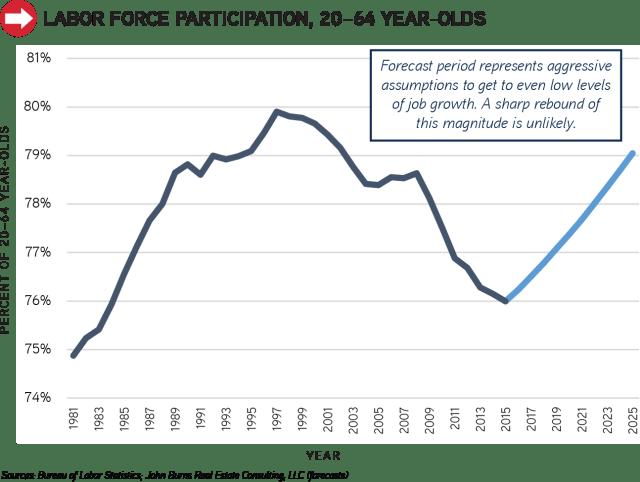 LF-Participation-20-64_1