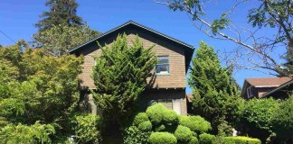 Marcus & Millichap, Berkeley, California, Oakland, San Francisco, College Avenue, UC Berkeley, Telegraph Avenue