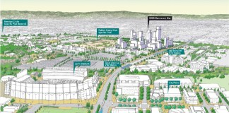 Kylli, Santa Clara, San Diego, Portland, Genzon Investment Group, Mission Point by Kylli