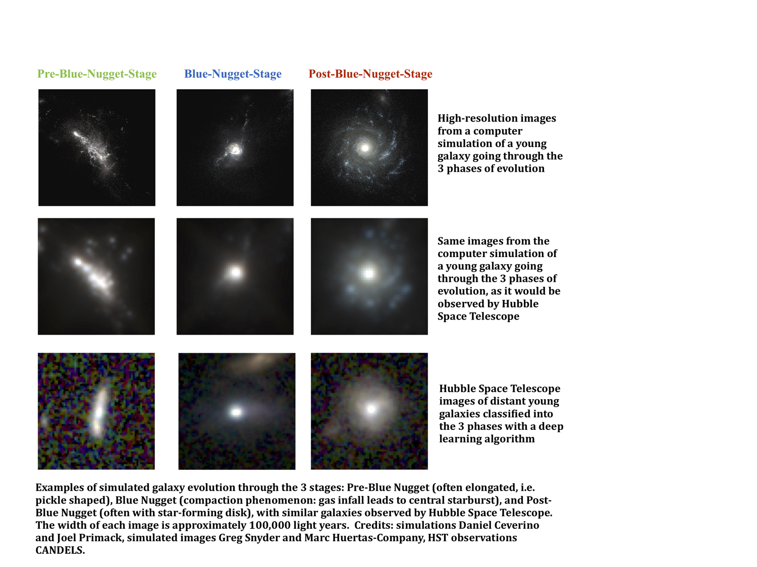 Face Recognition For Galaxies Artificial Intelligence Brings New Tools To Astronomy