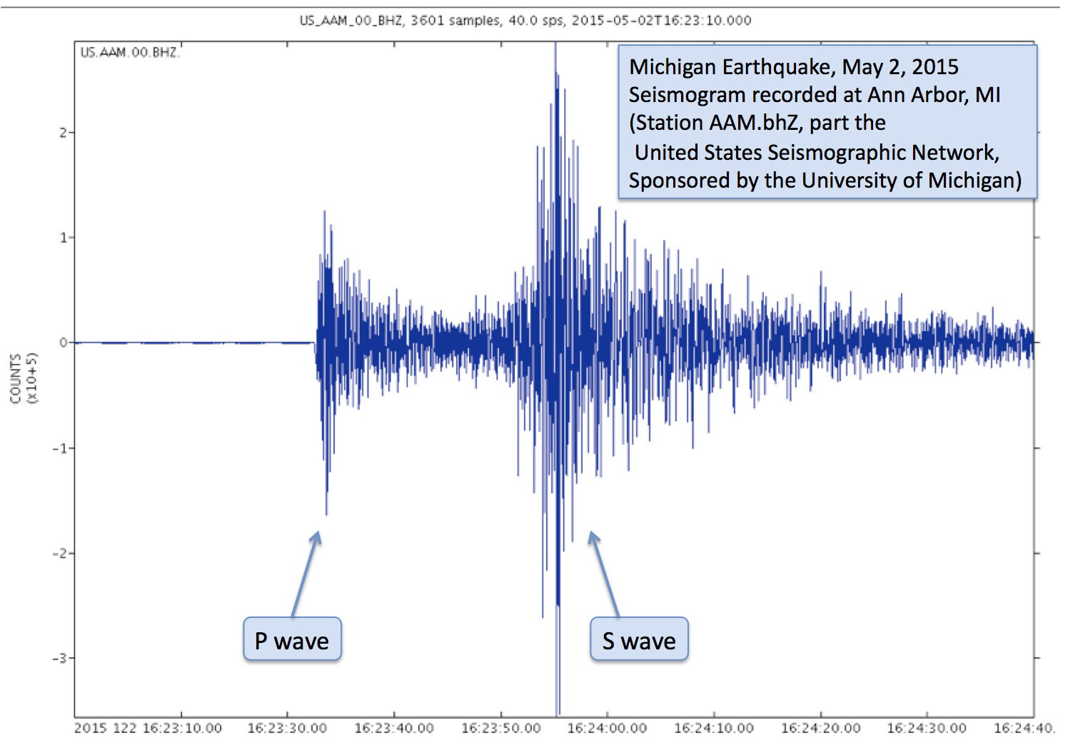 Magnitude 4 2 Michigan Earthquake Was State S Largest