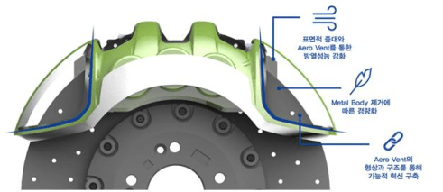 Hybrid Module Mobility