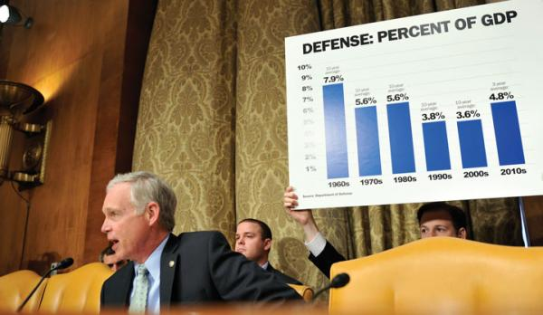 Of Defense and Deficits
