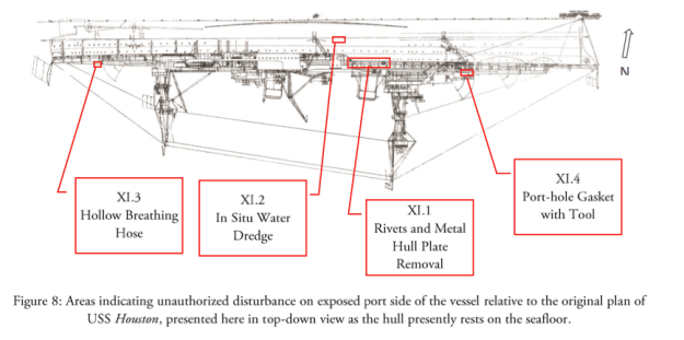 A diagram from Naval History and Heritage Command's findings of from its July, 25 2014 report.