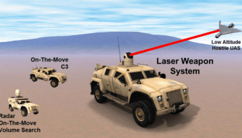 Report to Congress on Army Directed Energy Weapons - USNI News