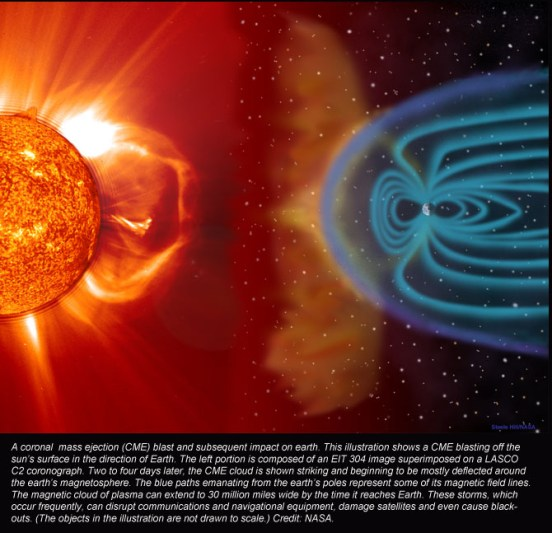 magnetosphere-story-banner