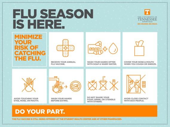 FluSeason v0.1c