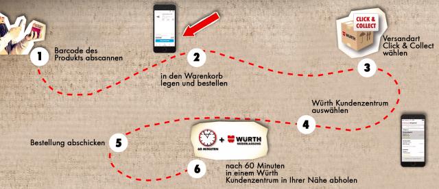 Bestellablauf Würth App