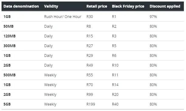 MTN black friday deals