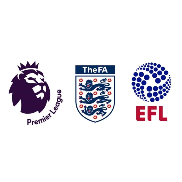 Coronavirus a helping hand in the EPL: Winners and losers both benefitting