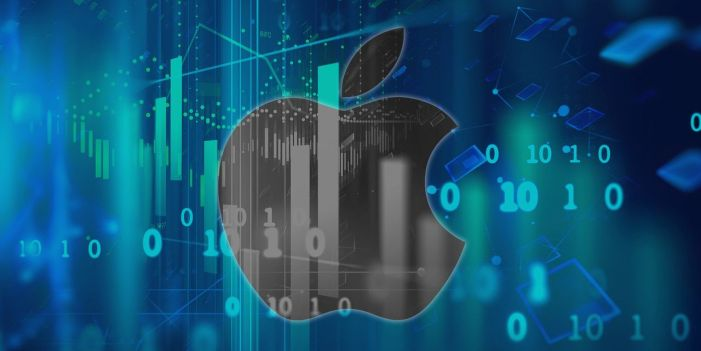 Apple Inc. stock rises Friday, outperforms market