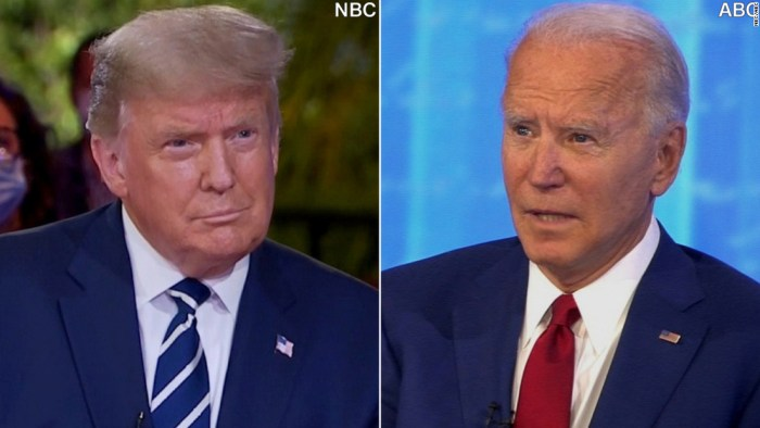 More people watched Biden on ABC than Trump on NBC, MSNBC and CNBC