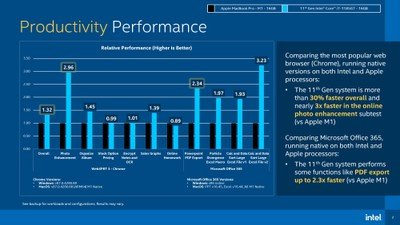 Apple News – Intel Downplays Apple's M1 Chip With 'Carefully Crafted' Benchmarks | Fintech Zoom – World Finance