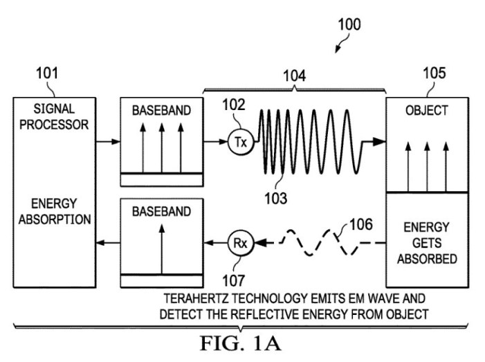 Apple News – Patent application shows how the Apple Watch could monitor blood glucose without drawing blood | Fintech Zoom – World Finance