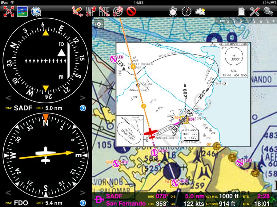 Cartas-de-aproximacao-+-instrumentos-de-voo