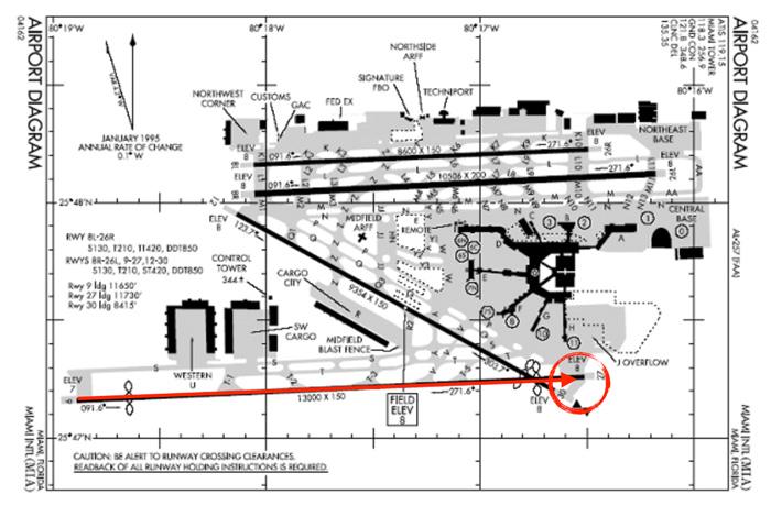 Miami-International-Airport-Diagram-B777-Qatar-acidente