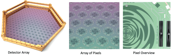 Image - A prototype detector array (left) fabricated by SeeQC/Hypres, with close-up views (middle and right). (Credit: Aritoki Suzuki/ Berkeley Lab)