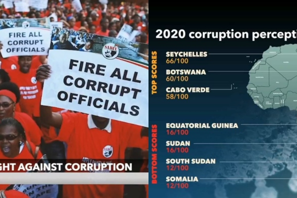 Corrupt countries in Africa