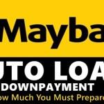 Maybank Auto Loan