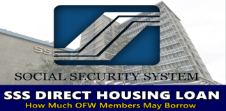SSS Direct Housing Loan