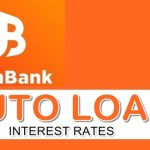 UnionBank Auto Loan Interest Rates