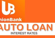 UnionBank Auto Loan Interest Rates