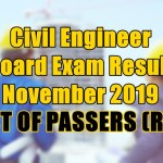 civil engineer passers r-z