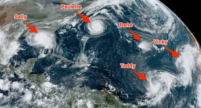 5 Cyclones In Same Area At The Same Time – NHC Reports