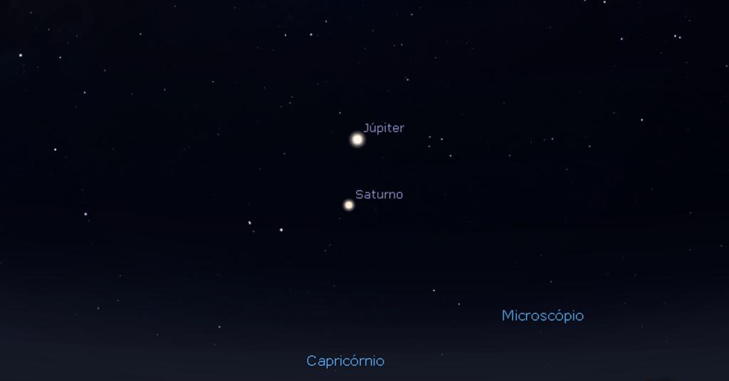 Conjunção Jupiter e Saturno