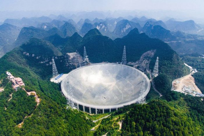 Fast (Five Hundred Metre Aperture Spherical Telescope)