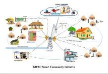 GIFEC smart communities