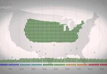 U.S. Wealth polarization