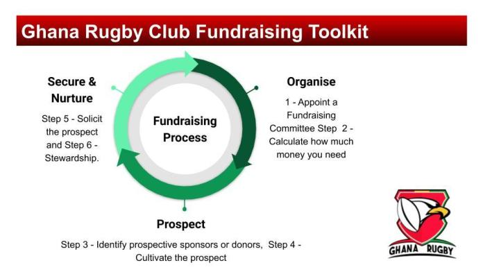 rugby c
